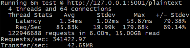 6 minute, 64 connection test on localhost